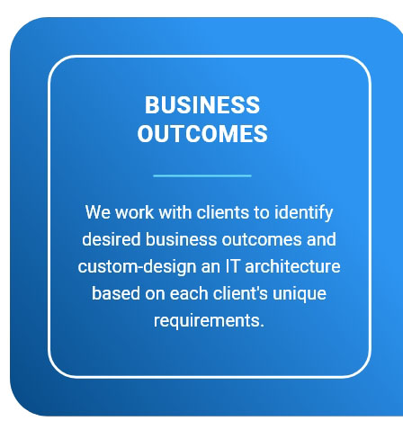 Business Outcomes - We work with clients to identify desired business outcomes and custom-design an IT architecture based one ach client's unique Requirements.