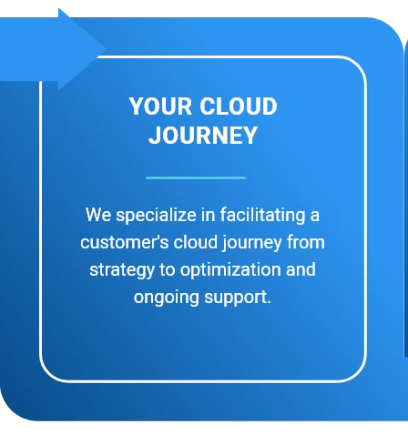 Your Cloud Journey - We specialize in facilitating a customer's cloud journey from strategy to optimization and ongoing support.