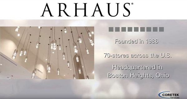 Coretek Case Study: Arhaus Citrix in Azure