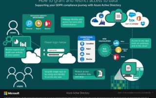 Tracking and analyzing data with Office 365 – Infographic